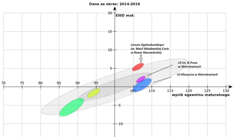 ewd2017-2